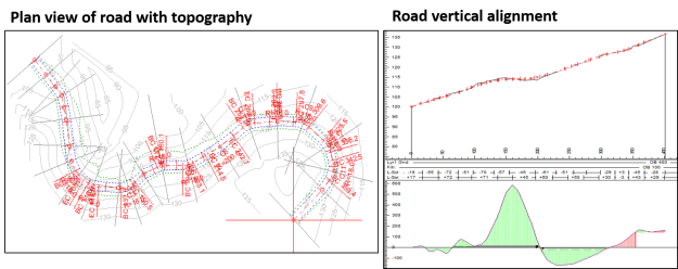 Road_plan_and_profile